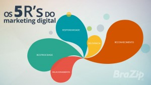 Os-5-Rs-do-Marketing-Digital